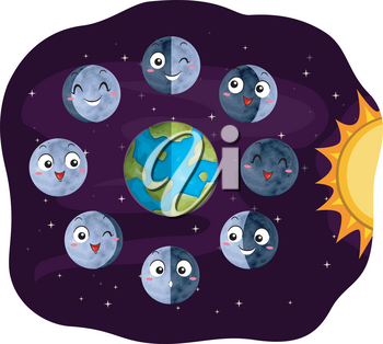 Illustration of the Different Phases of the Moon Circling Around the Earth with the Sun on the Right