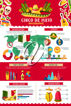 Infographic vector Chico de Mayo Mexican holiday. Infographics with Mexican flag and traditional food, sombrero hat and maracas, tequila, lima and national dress, guitar and cactus, chili or burritos