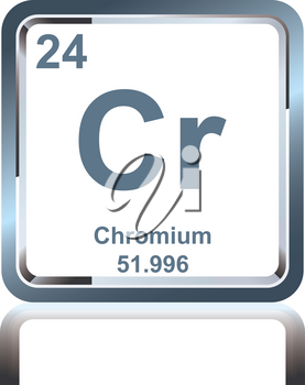 Symbol of chemical element chromium as seen on the Periodic Table of the Elements, including atomic number and atomic weight.