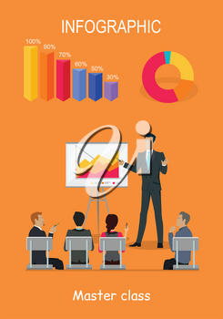 Infographic master class. Training staff briefing presentation. Staff meeting, staffing and corporate or employee training, mentor and people, business seminar, meeting group. Vector illustration