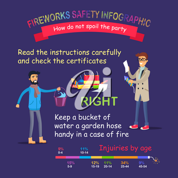 Fireworks safety infographic. How do not spoil the party. Vector illustration of right behaviour with pyrotechnics kinds. Man reading instruction list and male person prepared bucket of water