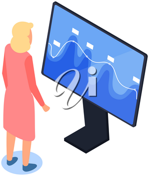 Office worker looking at screen display with graphics, statistics. Businesswoman analysing statistics. Woman analyzes statistical indicators, graph changes on monitor. Lady works with data analysis
