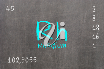 Isolated blackboard with periodic table, Rhodium, chemistry