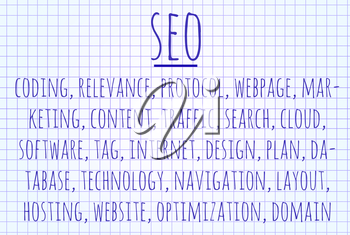 SEO word cloud written on a piece of paper