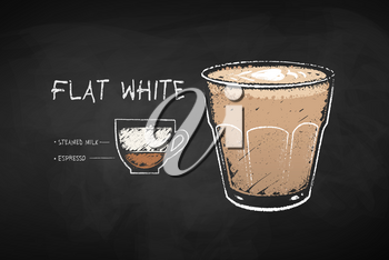 Vector chalk drawn infographic illustration of Flat White coffee recipe on chalkboard background.