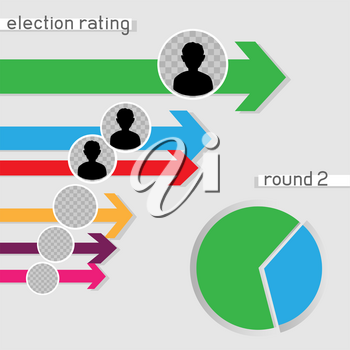 Presidential or mayor election rating infographics vector illustration. Candidate competition statistics template