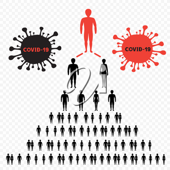 Infographics spread coronavirus infection. Covid-19 mass propagation symbol on white transparent background. People contact infographic. Virus pullulation template