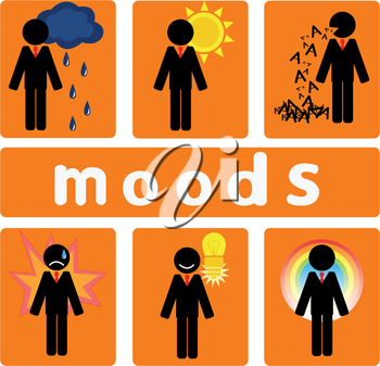 Moods of the business. Set of business sentiment