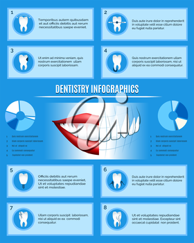 Dentistry treatment info graphic template.