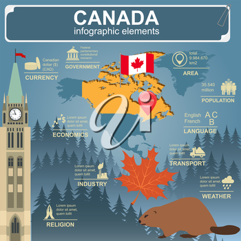 Canada infographics, statistical data, sights. Vector illustration