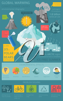 Global environmental problems. Global warmisng, climate change isometric infographic. Vector illustration