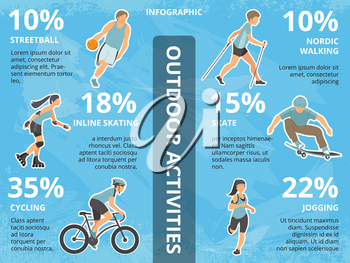 Vector infographics illustrations with people outdoors. Group walking in park. Active rest at nature. People jogging and cycling, info banner with sport people skating and walking