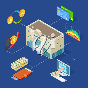 Banking isometric vector concept with bank building, coins, online services. Illustration of business bank, banking money payment, online investment deposit