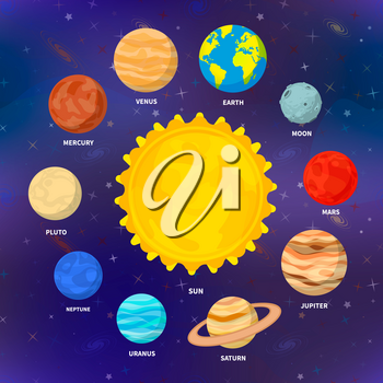 Set of bright cartoon planets of solar system on deep space background